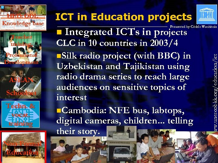 Teacher training, Professional Development ASEAN Schoolnet Techn. & vocat. training Non-Formal Education ICT in