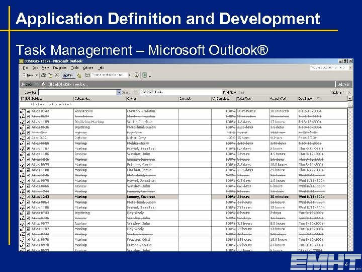 Application Definition and Development Task Management – Microsoft Outlook®