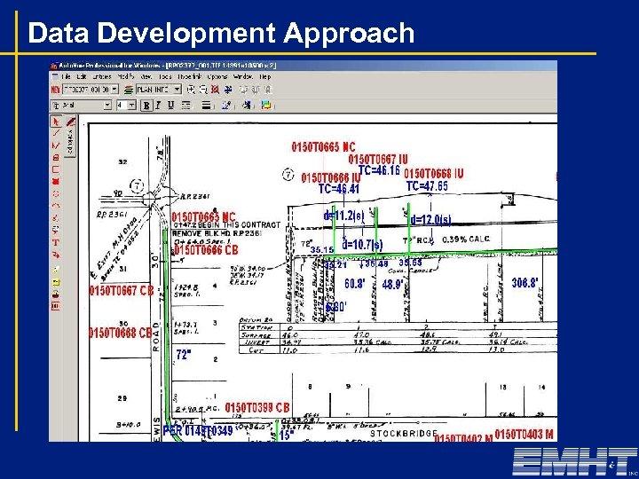 Data Development Approach