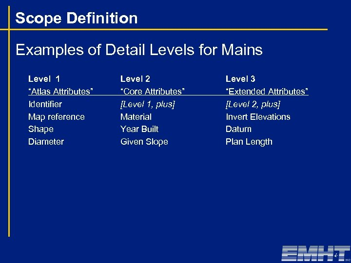 "Scope Definition Examples of Detail Levels for Mains Level 1 ""Atlas Attributes"" Identifier Map"