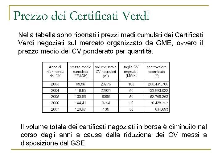Prezzo dei Certificati Verdi Nella tabella sono riportati i prezzi medi cumulati dei Certificati