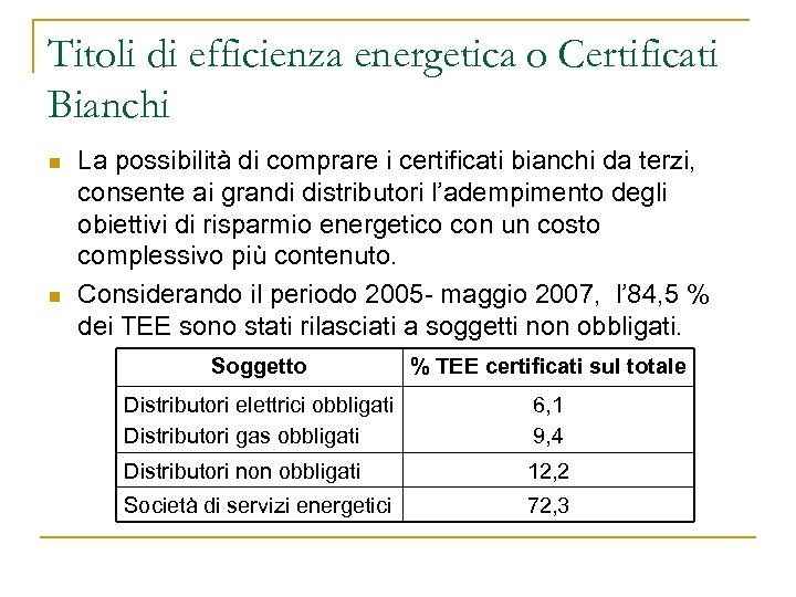 Titoli di efficienza energetica o Certificati Bianchi n n La possibilità di comprare i