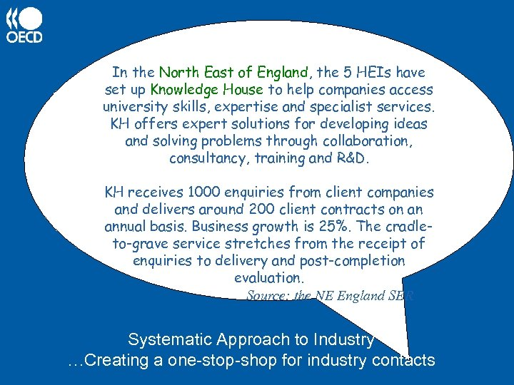 In the North East of England, the 5 HEIs have set up Knowledge House