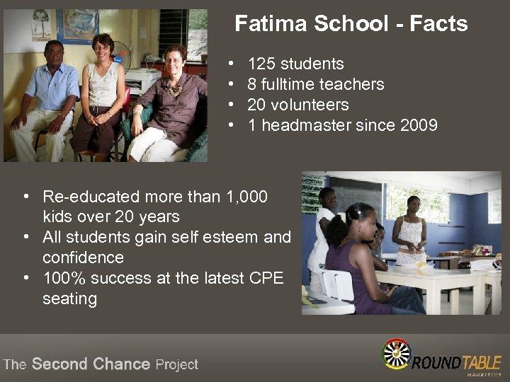 Fatima School - Facts • • 125 students 8 fulltime teachers 20 volunteers 1