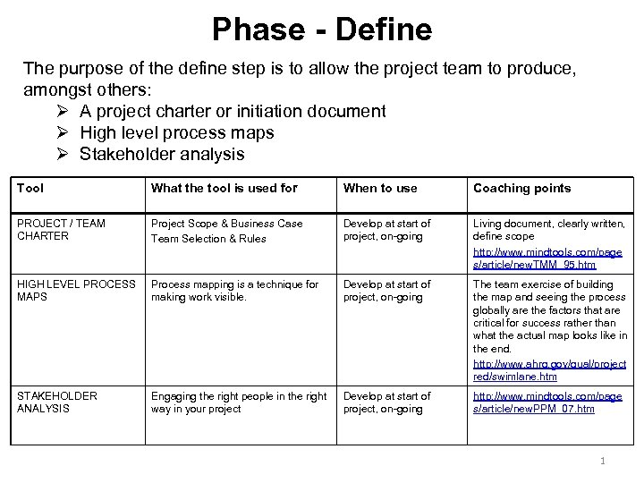 Phase - Define The purpose of the define step is to allow the project