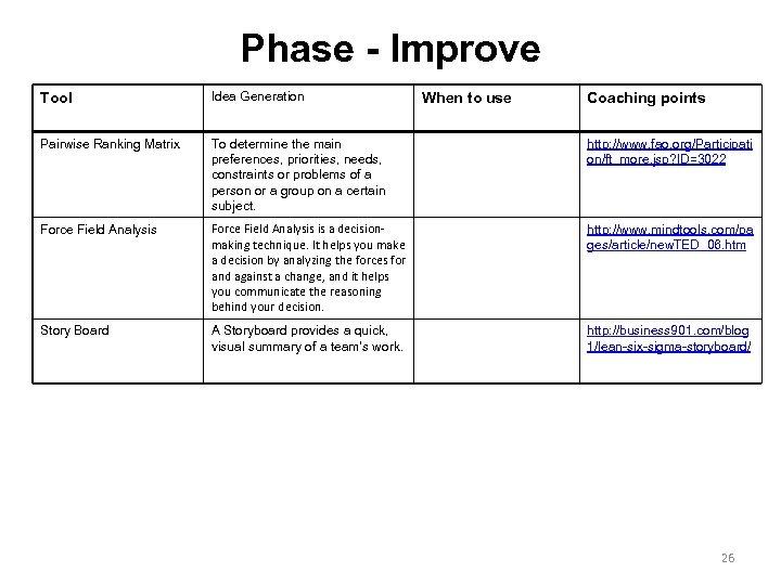 Phase - Improve Tool Idea Generation Pairwise Ranking Matrix To determine the main preferences,