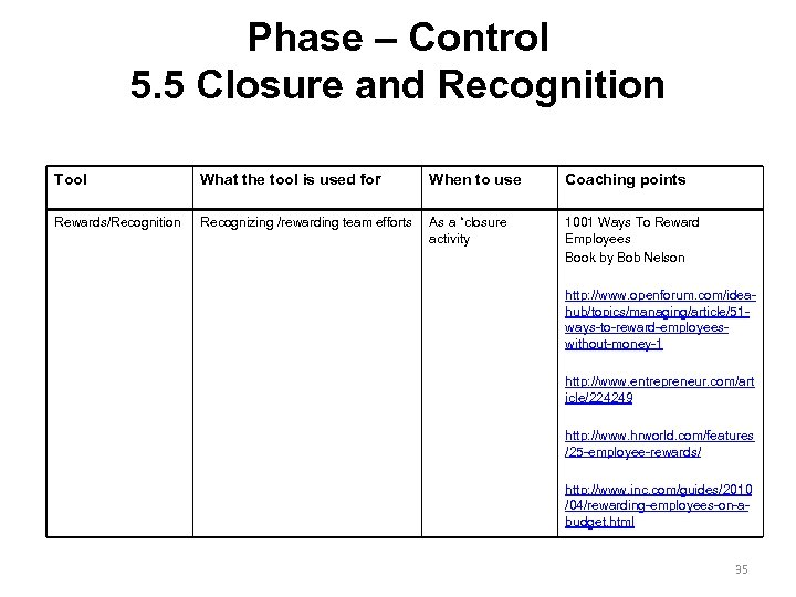 Phase – Control 5. 5 Closure and Recognition Tool What the tool is used