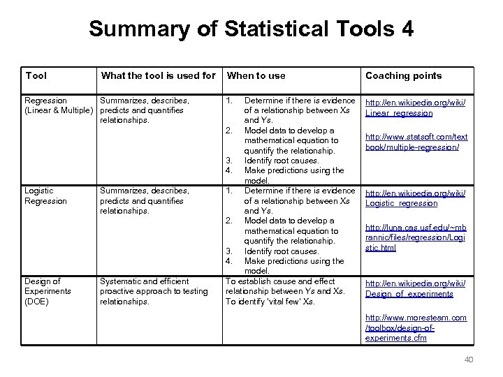 Summary of Statistical Tools 4 Tool What the tool is used for Regression Summarizes,