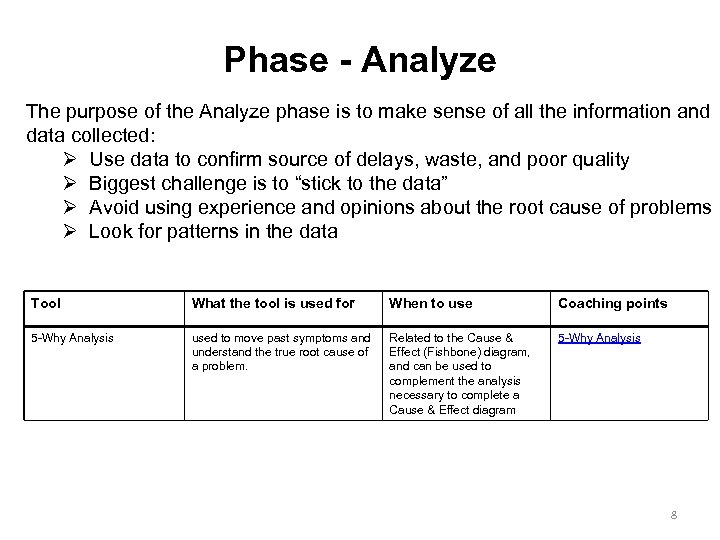 Phase - Analyze The purpose of the Analyze phase is to make sense of