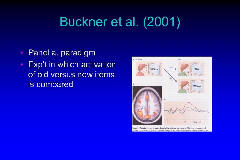 Buckner et al. (2001) • Panel a. paradigm • Exp't in which activation of