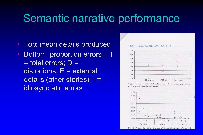 Semantic narrative performance • Top: mean details produced • Bottom: proportion errors – T