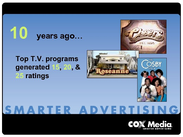 10 years ago… Top T. V. programs generated 15, 20, & 25 ratings