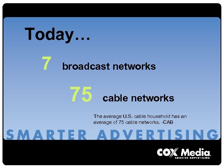 Today… 7 broadcast networks 75 cable networks The average U. S. cable household has