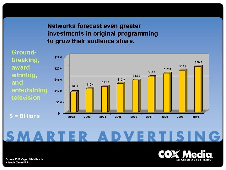 Networks forecast even greater investments in original programming to grow their audience share. Groundbreaking,