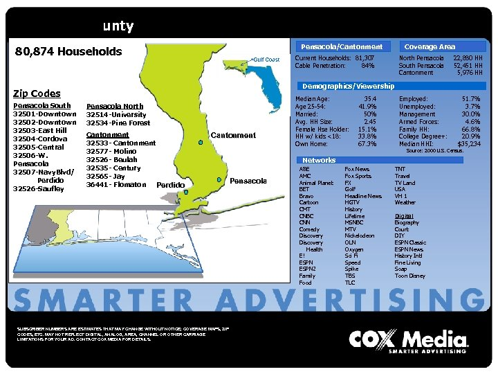 Escambia County Pensacola/Cantonment 80, 874 Households Current Households: 81, 307 Cable Penetration: 84% North