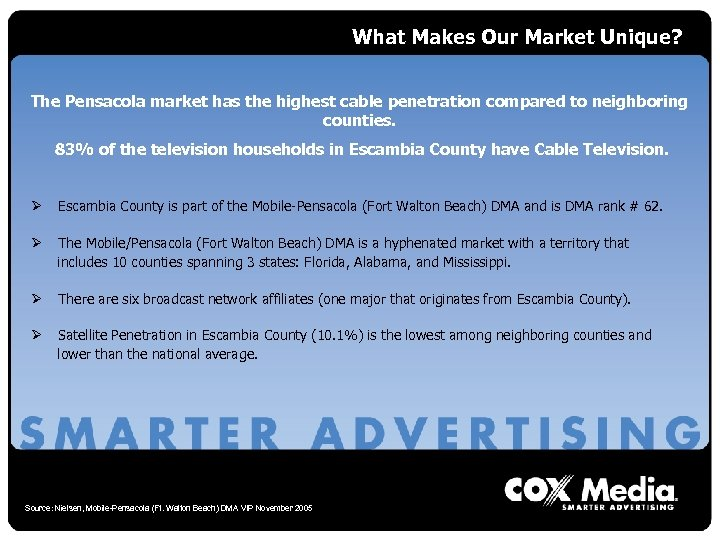 What Makes Our Market Unique? The Pensacola market has the highest cable penetration compared