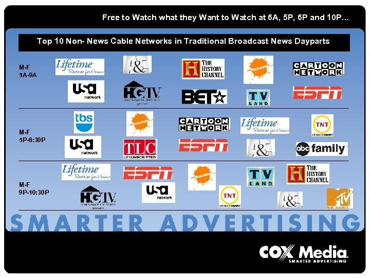 Free to Watch what they Want to Watch at 6 A, 5 P, 6