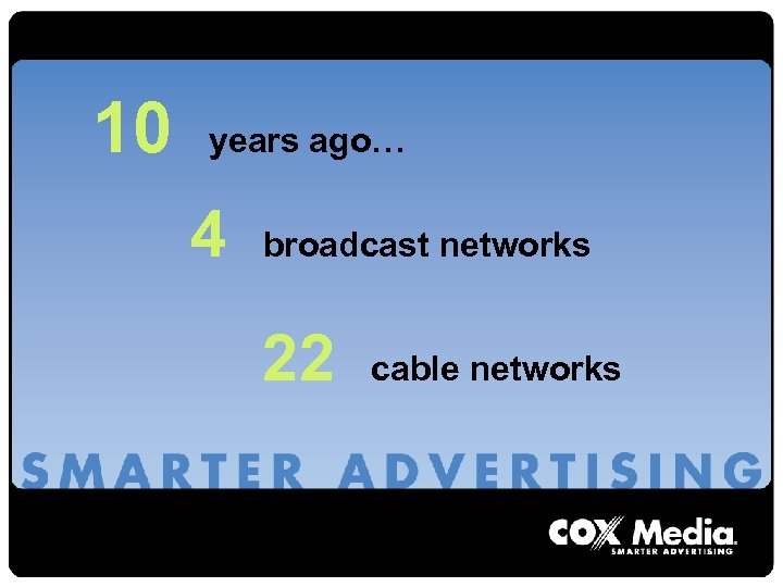 10 years ago… 4 broadcast networks 22 cable networks