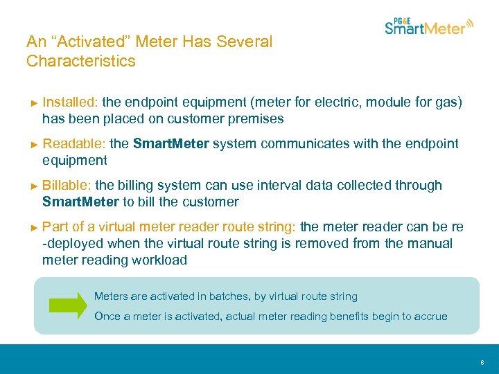 "An ""Activated"" Meter Has Several Characteristics ► Installed: the endpoint equipment (meter for electric,"