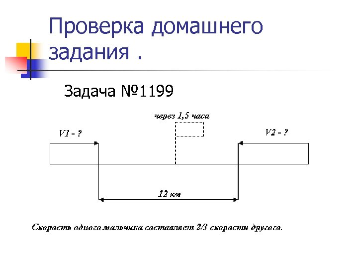 Проверка домашнего задания. Задача № 1199