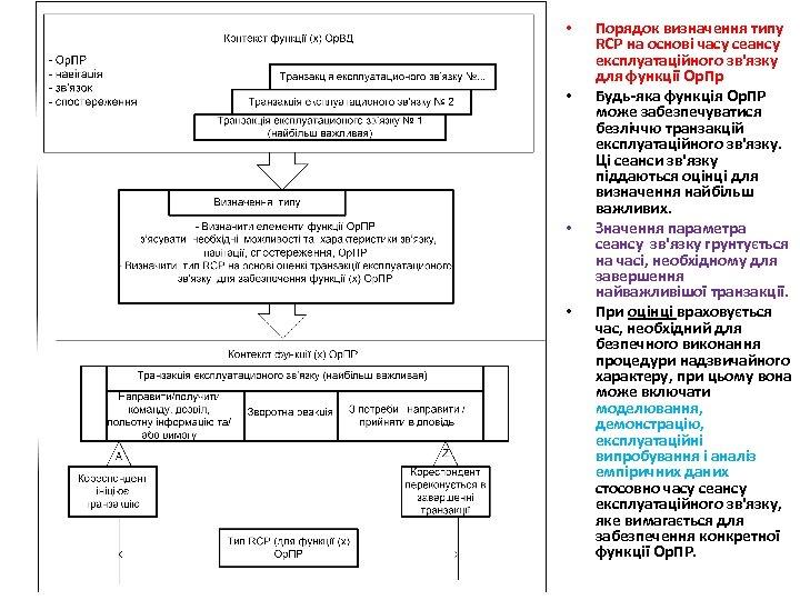 • • Порядок визначення типу RCP на основі часу сеансу експлуатаційного зв'язку для