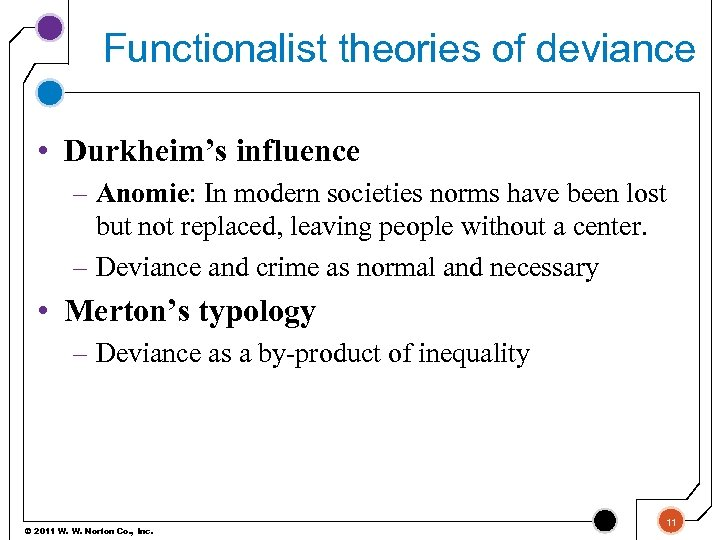 Functionalist theories of deviance • Durkheim's influence – Anomie: In modern societies norms have