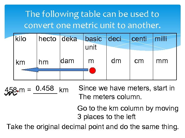 The following table can be used to convert one metric unit to another. kilo