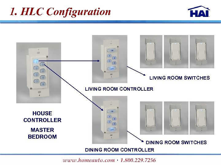 1. HLC Configuration LIVING ROOM SWITCHES LIVING ROOM CONTROLLER HOUSE CONTROLLER MASTER BEDROOM DINING