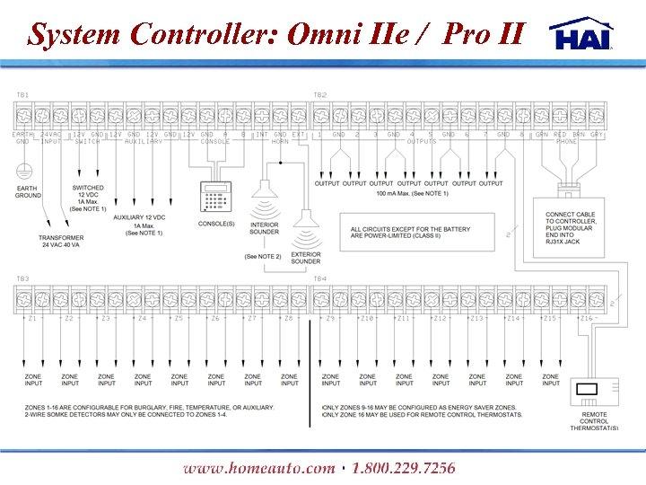 System Controller: Omni IIe / Pro II