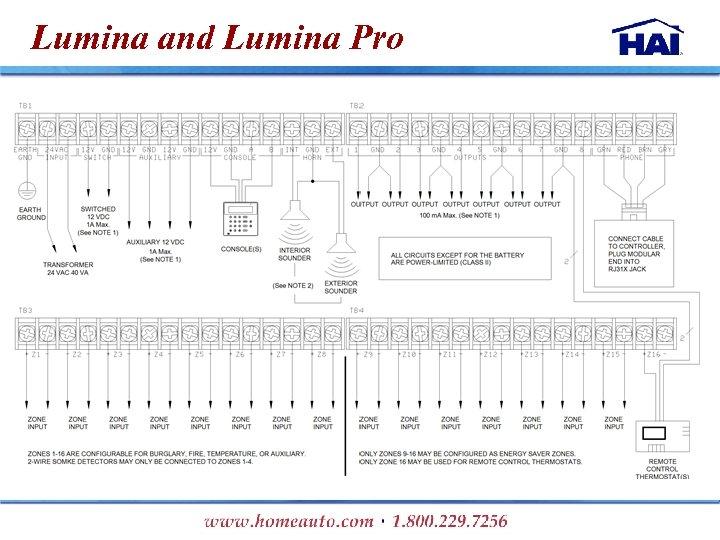 Lumina and Lumina Pro