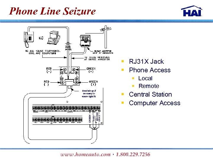 Phone Line Seizure § RJ 31 X Jack § Phone Access § Local §