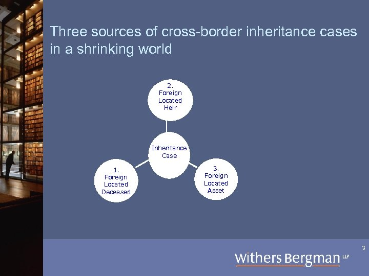 Three sources of cross-border inheritance cases in a shrinking world 2. Foreign Located Heir