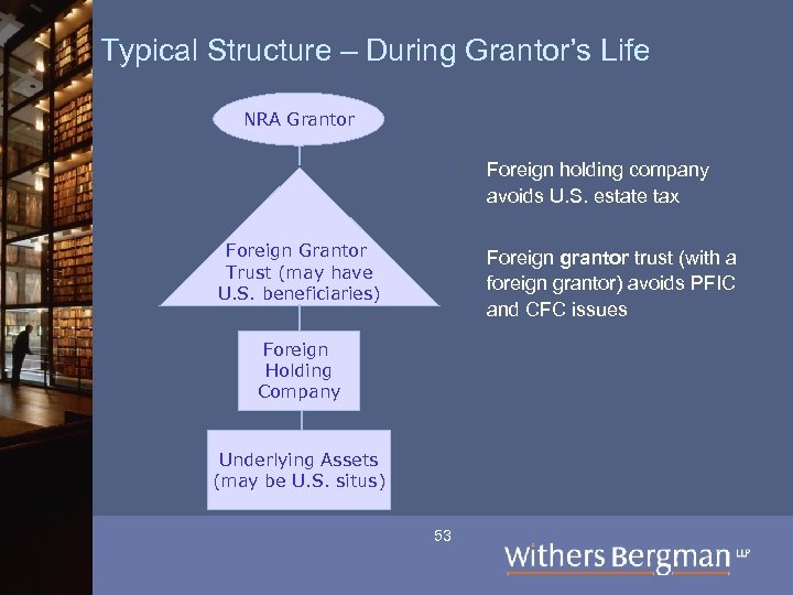 Typical Structure – During Grantor's Life NRA Grantor § § Foreign Grantor Trust (may
