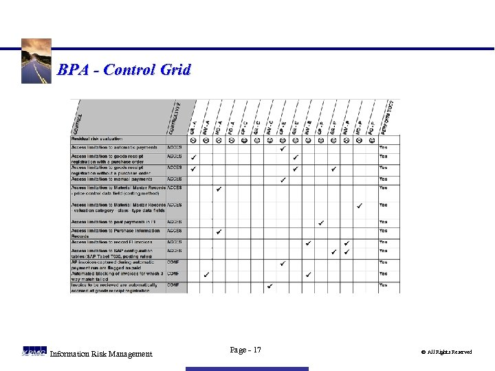 BPA - Control Grid Information Risk Management Page - 17 Ó All Rights Reserved