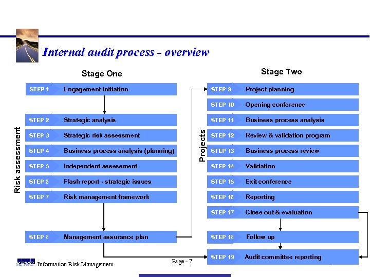 Internal audit process - overview Stage Two Stage One STEP 9 Engagement initiation Project