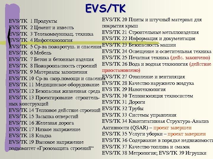 EVS/TK 20 Плиты и штучный материал для EVS/TK 1 Продукты покрытия крыш EVS/TK 2