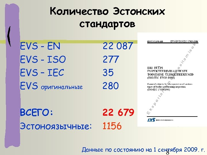 Количество Эстонских стандартов EVS - EN EVS - ISO EVS – IEC EVS оригинальные