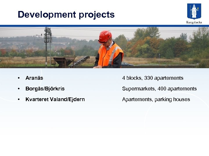 Development projects • Aranäs 4 blocks, 330 apartements • Borgås/Björkris Supermarkets, 400 apartements •