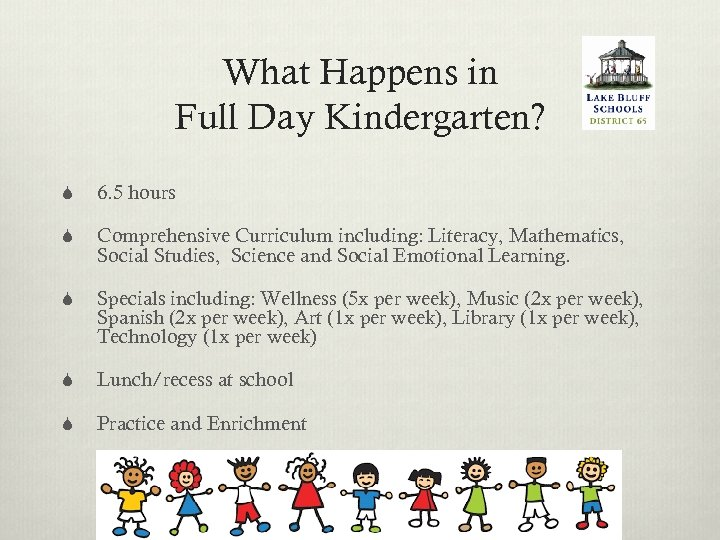 What Happens in Full Day Kindergarten? S 6. 5 hours S Comprehensive Curriculum including: