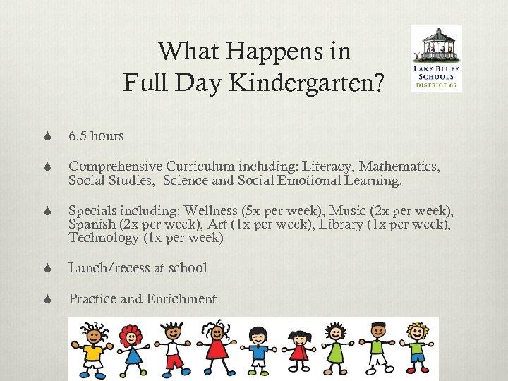 What Happens in Full Day Kindergarten? S 6. 5 hours S Comprehensive Curriculum including:
