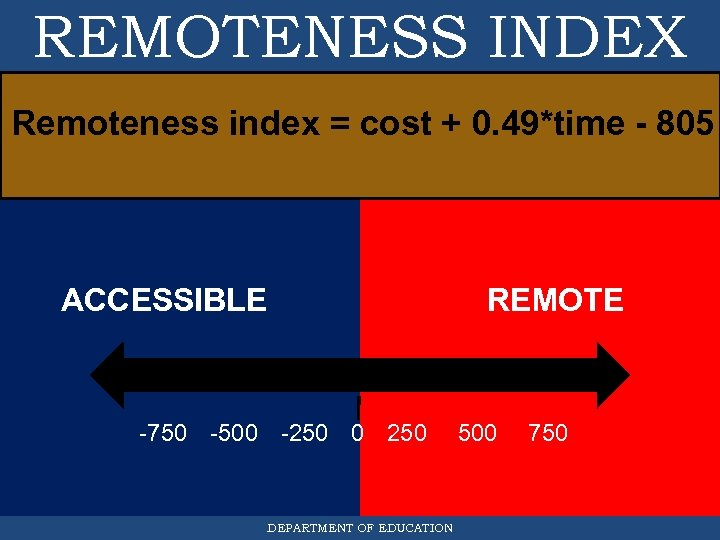 REMOTENESS INDEX Remoteness index = cost + 0. 49*time - 805 ACCESSIBLE -750 -500