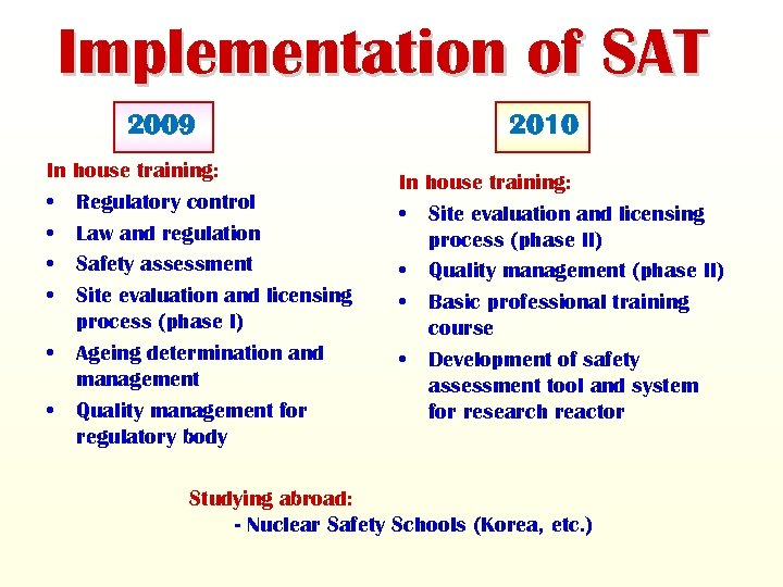 Implementation of SAT 2009 In house training: • Regulatory control • Law and regulation