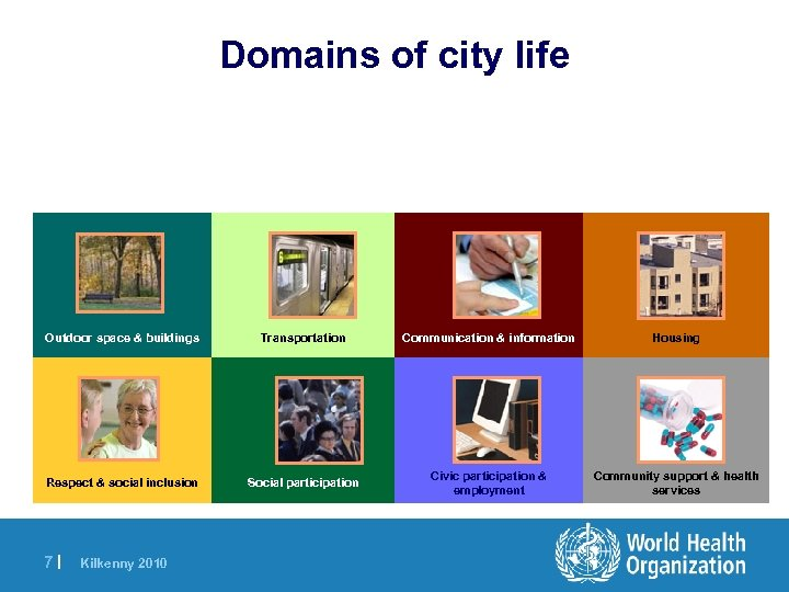 Domains of city life Outdoor space & buildings Transportation Communication & information Housing Respect