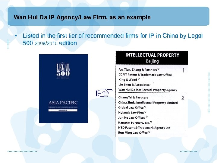 Wan Hui Da IP Agency/Law Firm, as an example • Listed in the first