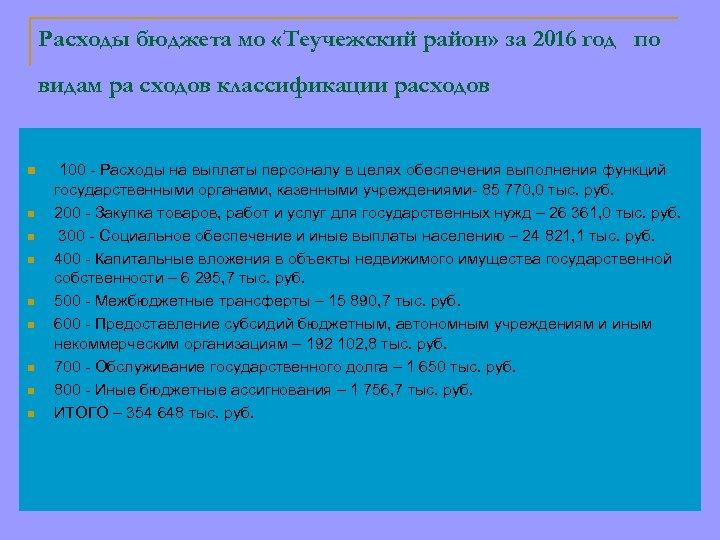Расходы бюджета мо «Теучежский район» за 2016 год по видам ра сходов классификации расходов
