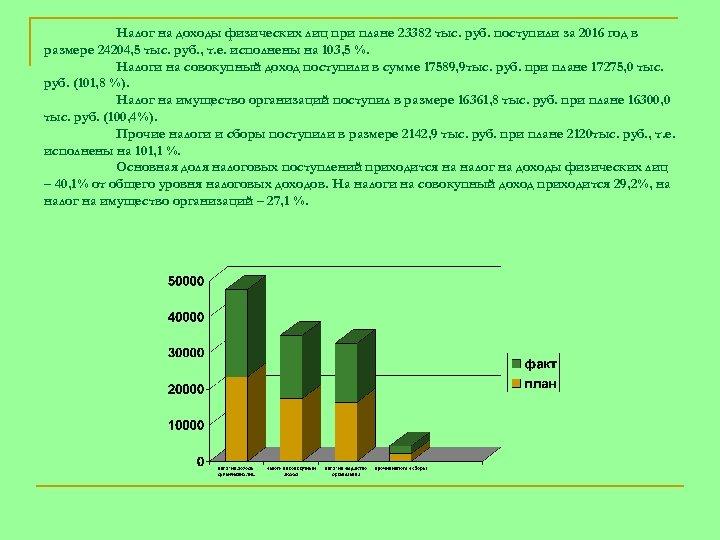 Налог на доходы физических лиц при плане 23382 тыс. руб. поступили за 2016 год