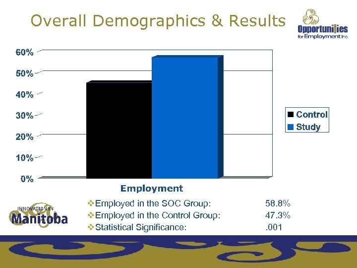 Overall Demographics & Results v. Employed in the SOC Group: v. Employed in the