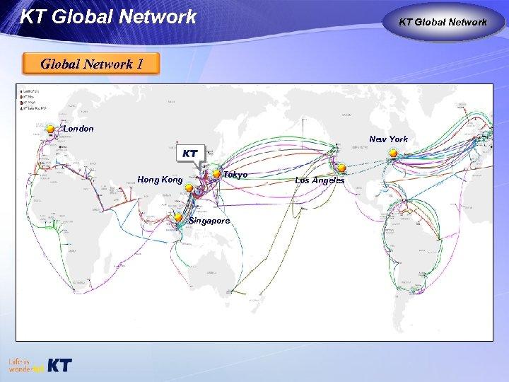 KT Global Network KT as Global Carrier Global Network 1 London New York Hong