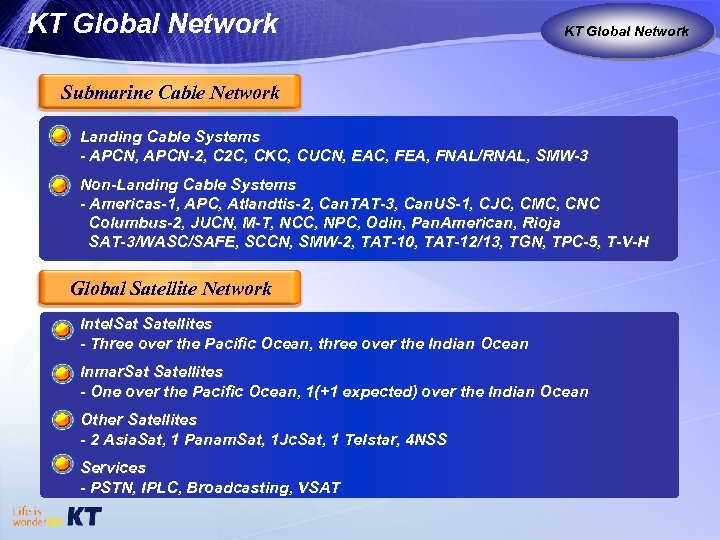 KT Global Network KT as Global Carrier Global Network Submarine Cable Network Landing Cable