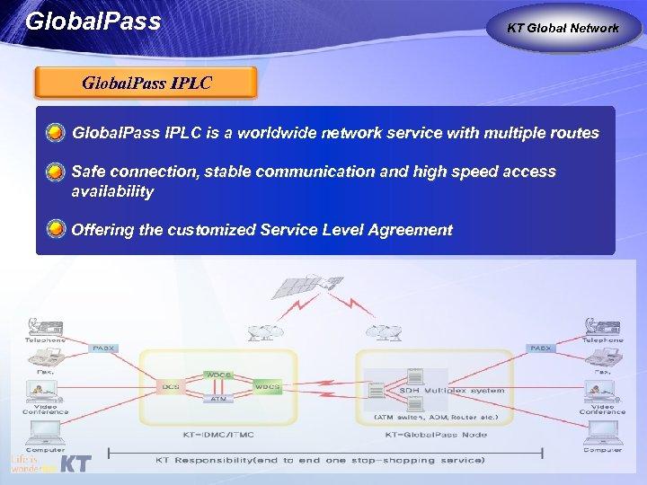 Global. Pass KT as Global Carrier Global Network Global. Pass IPLC is a worldwide